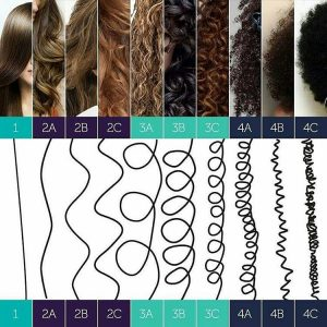 alisado keratina madrid - tipos de cabellos